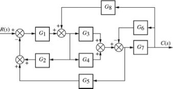 block diagram reduction example circuit wiring and diagram hub u2022 rh bdnewsmix com