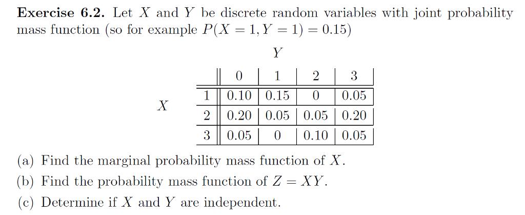 Solved: functions of random variables example in a die rol.