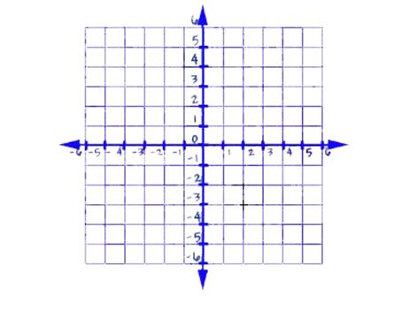 coordinate grid quadrant 1 - 512×512