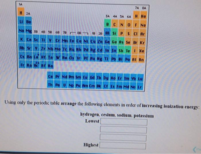 Solved Using Only The Periodic Table Arrange The Followin