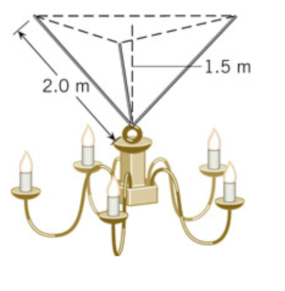 Solved a chandelier is hung to the ceiling as shown 1 d 2 you went to home depot and happened to buy a set of cables with maximum tension of 100n what is the maximum mass of the chandelier mozeypictures Images