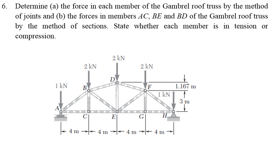 Solved Determine A The Force In Each Member Of The Gamb