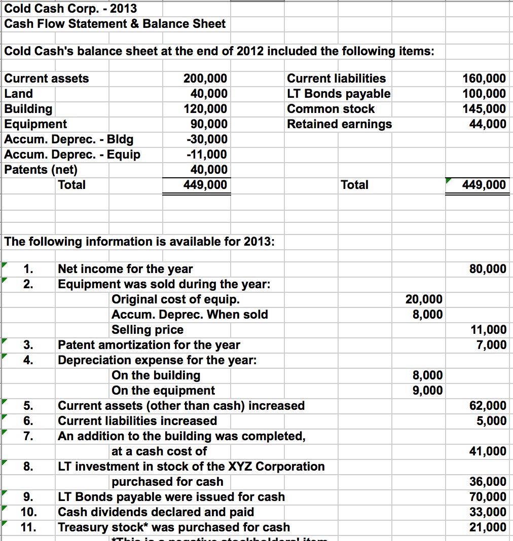 2013 Cash Flow Statement & Balan
