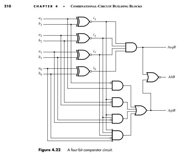 8 Bit Magnitude Comparator Logic Diagram - Wiring Diagram Local  Bit Magnitude Comparator Logic Diagram on