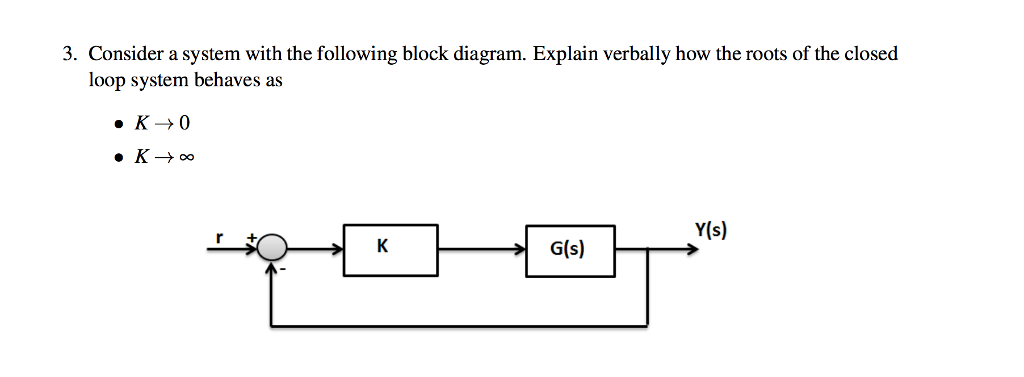 Solved consider a system with the following block diagram consider a system with the following block diagram ccuart