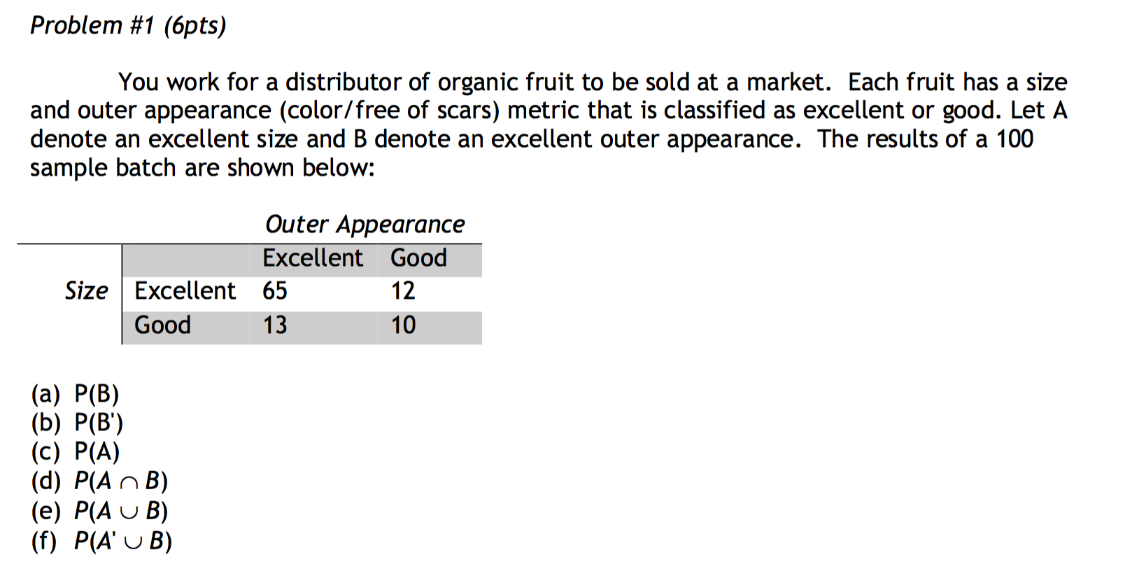Solved: You Work For A Distributor Of Organic Fruit To Be