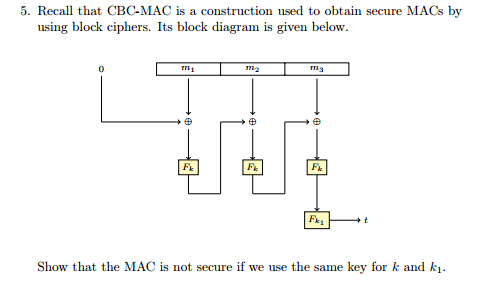 Solved: Recall That CBC-MAC Is A Construction Used To Obta... | Chegg.comChegg