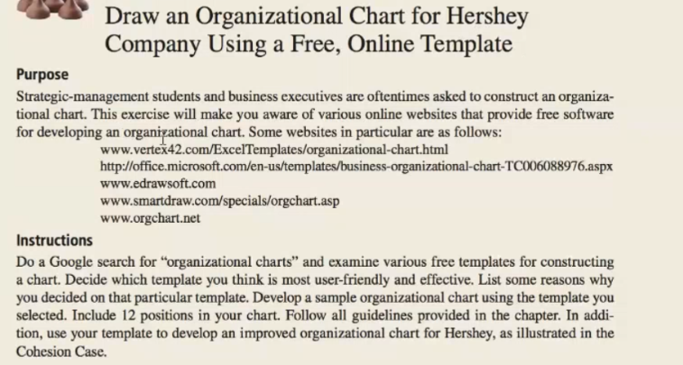 Solved Draw An Organizational Chart For Hershey Company U - Online org chart template