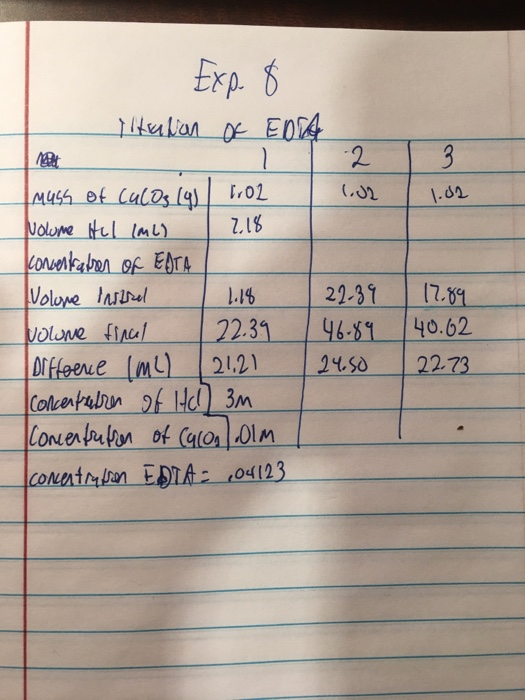 complexometric titration with edta lab report