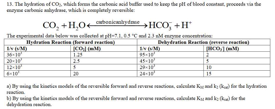 Solved 13 The Hydration Of Co2 Which Forms The Carbonic