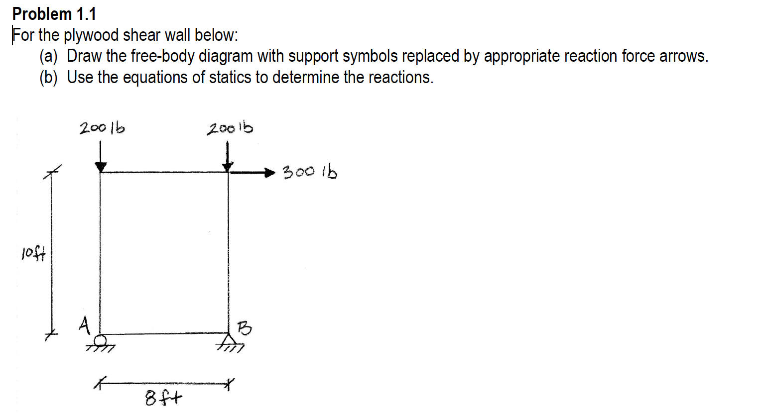 solved problem 1 1 for the plywood shear wall below a rh chegg com Free Body Diagram Kinetic Free Body Diagram Kinetic
