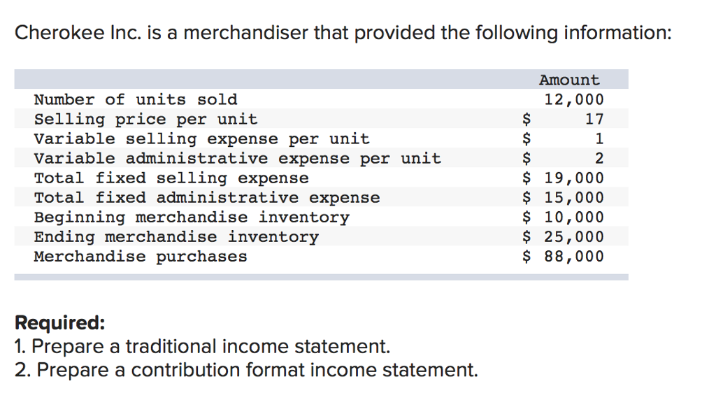 Cherokee inc. is a merchandiser that provided the following...