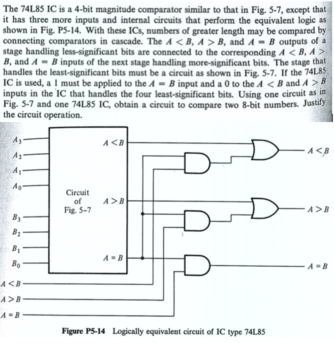 The 74l85 Ic Is A 4 Bit Magnitude Comparator Simil 3 Logic Diagram Question Similar To That In Fig 5 7 Except It Has Th