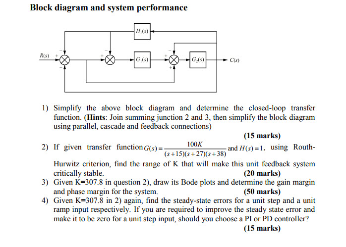 Solved: Simplify The Above Block Diagram And Determine The ...