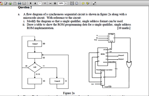 Question 2 a flow diagram of a synchronous sequent chegg question 2 a flow diagram of a synchronous sequential circuit is shown in figure 2a along ccuart Images