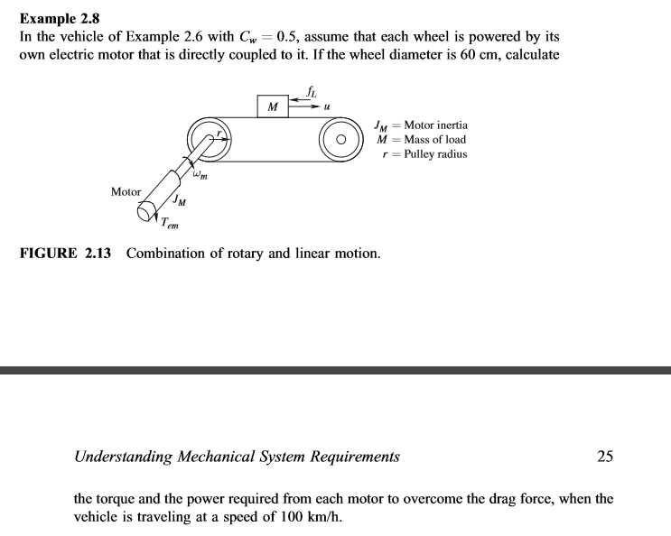 Consider The Belt And Pulley System In Fig 2 13  I    | Chegg com
