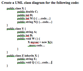 Solved create a uml class diagram for the following code create a uml class diagram for the following code public class x public double c ccuart Gallery