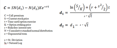 Black scholes formula for binary options in c