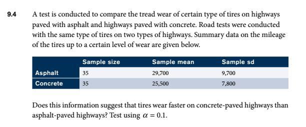 types of highways