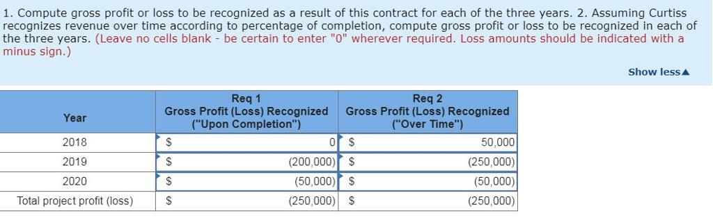 solved problem 5 12 long term contract revenue recognize