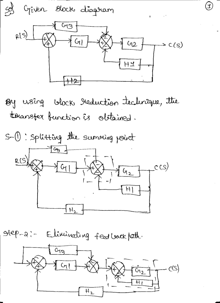 Solved Problem 3 15 Pts 03 For The Block Diagram Sho