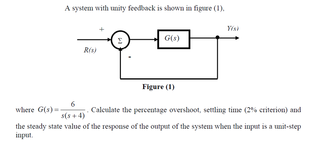 Solved: A System With Unity Feedback Is Shown In Figure (1