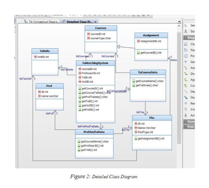 Question1 1 Design A High Level Sequence Diagram F Chegg Com