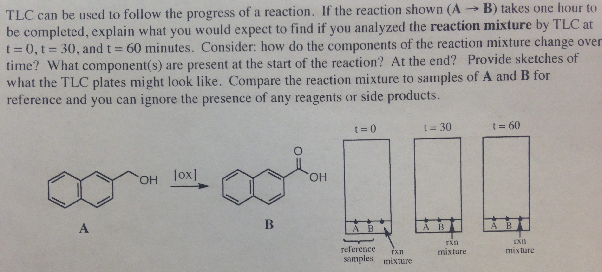 Solved Tlc Can Be Used To Follow The Progress Of A Reacti Design Rxn Question Reaction If Shown Right Arrow B Tak
