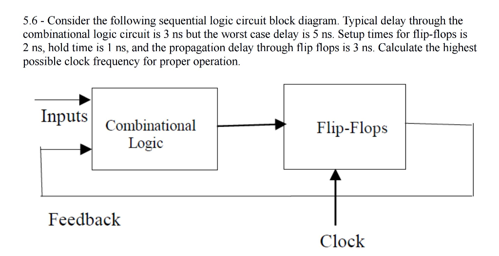 5 6 consider the following sequential logic circuit block diagram  typical  delay through the combinational logic