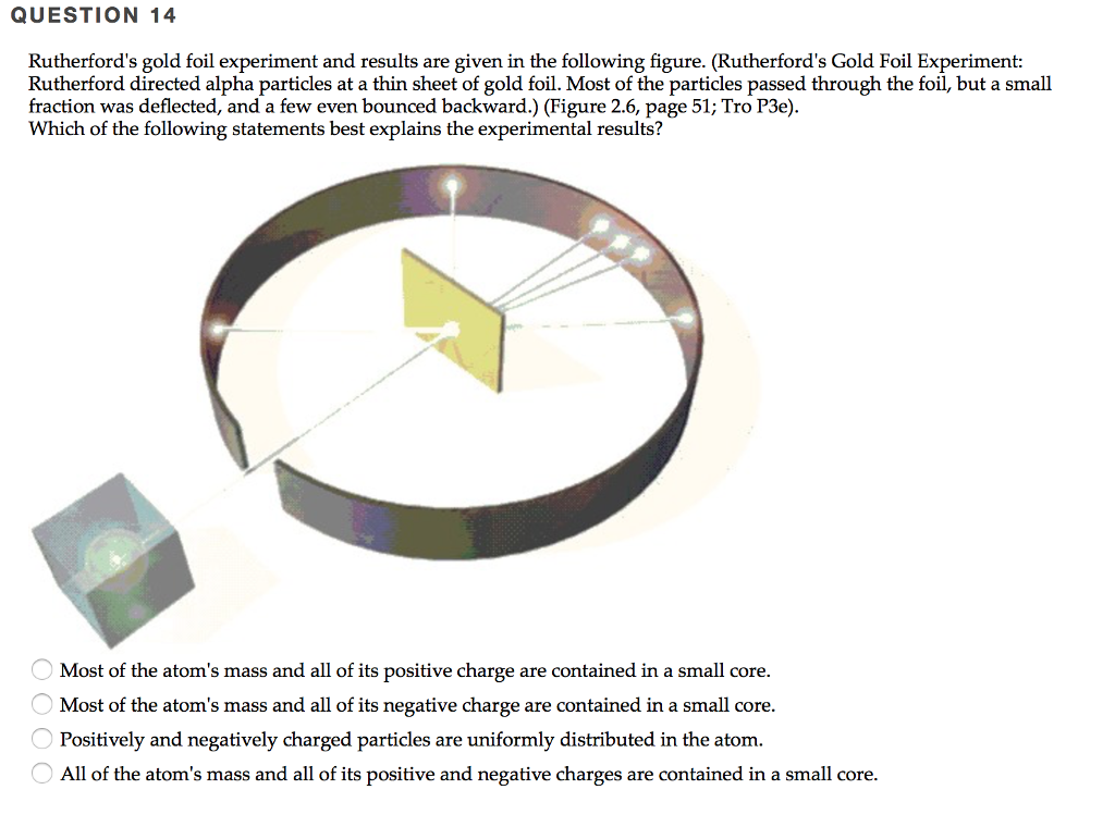 question 14 rutherfords gold foil experiment and results are given in the  following figure  (