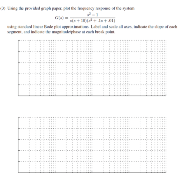 solved using the provided graph paper plot the frequency