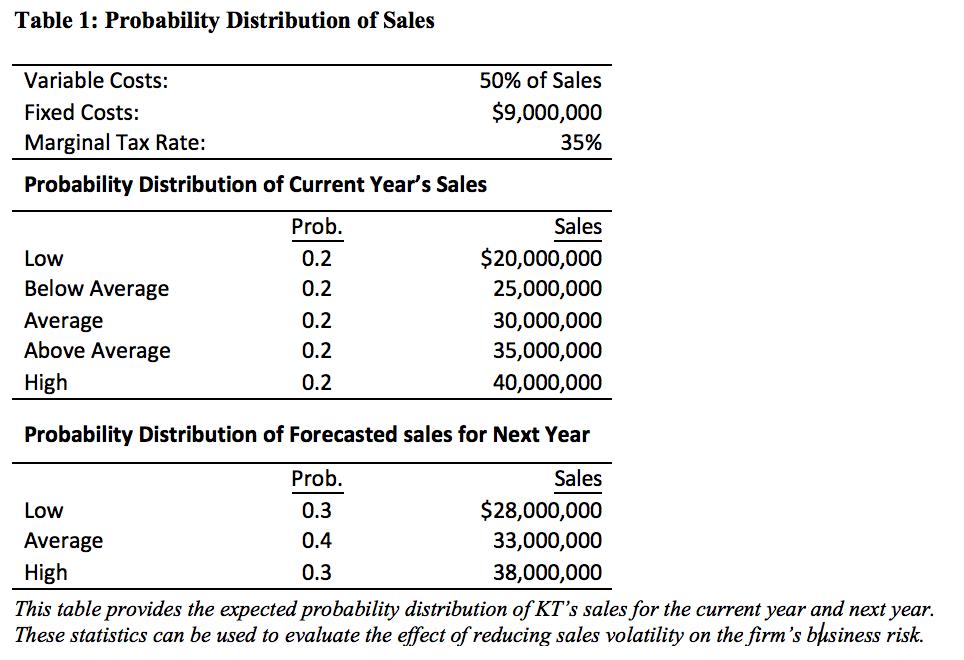 standard deviation and coefficient of variation pdf