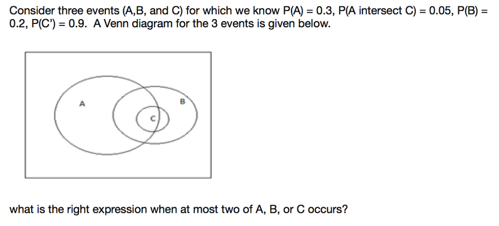Solved Consider Three Events Ab And C For Which We Kn