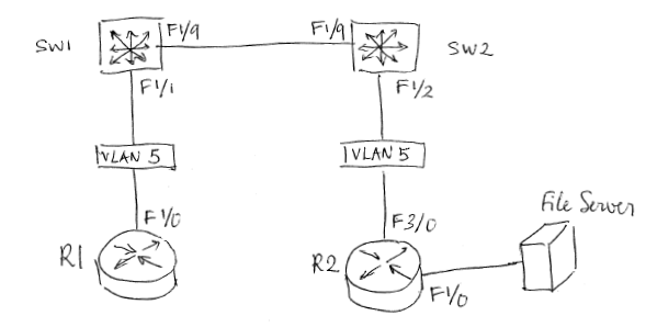 how to assign ip addresses