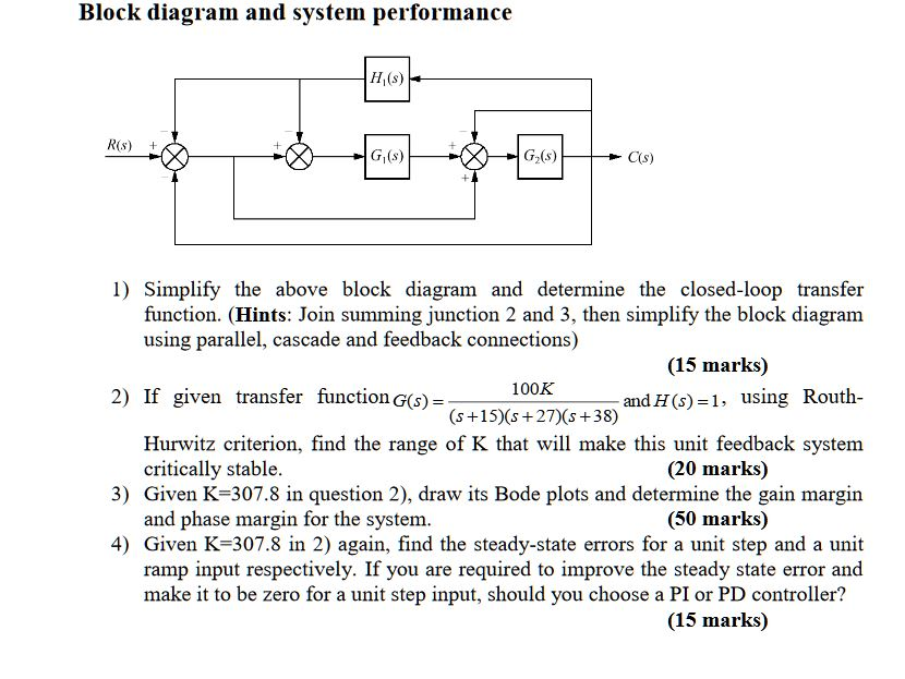 Solved: Block Diagram And System Performance H,(s) R(s) + ...