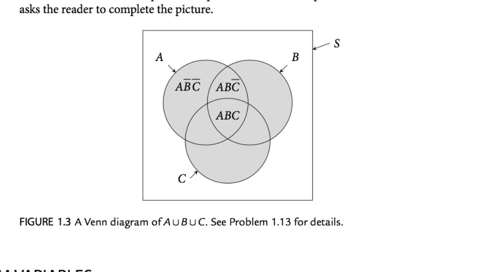 Solved 113 Figure13 Shows A Venn Diagram Of Abc Fill