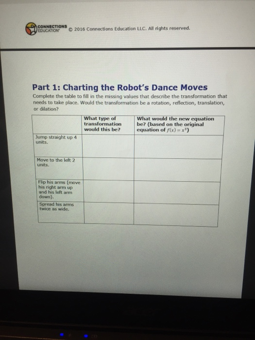 Solved: Name Date Let's Dance! Portfolio Worksheet PRECALC ...