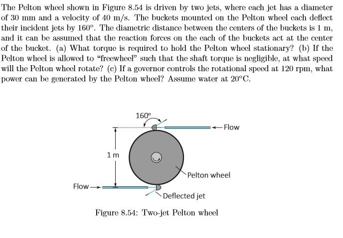 The Pelton Wheel Shown In Figure 854 Is Driven By Chegg