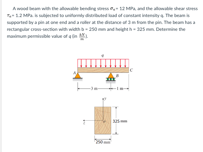 Allowable Bending Stress Wood