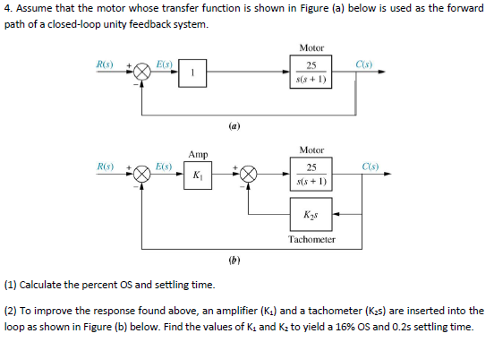 4 Assume That The Motor Whose Transfer Function I