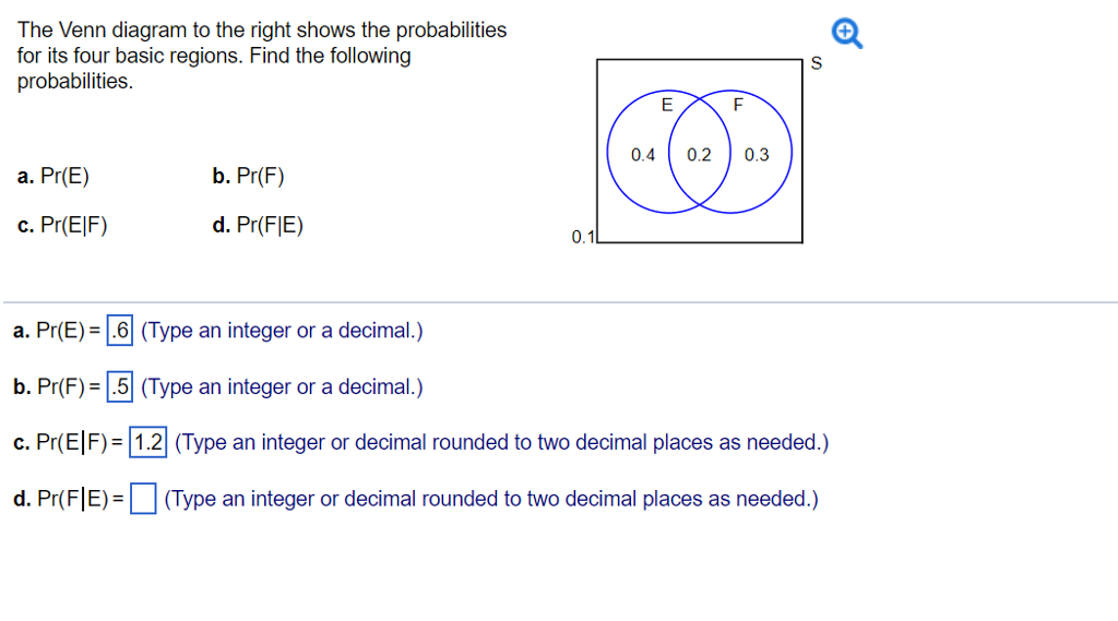 Solved The Venn Diagram To The Right Shows The Probabilit