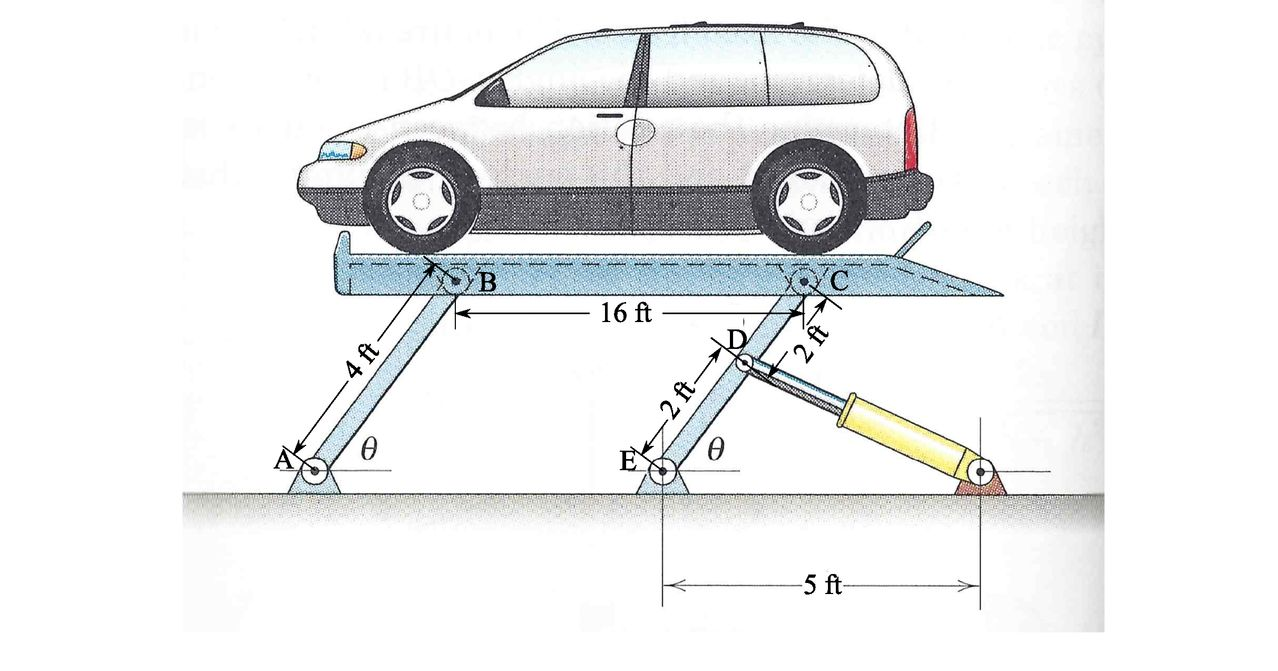 solved the hydraulic car lift shown in fig 1 will be used hydraulic car lift drawings question the hydraulic car lift shown in fig 1 will be used to lift a vehicle of weight w determine the f