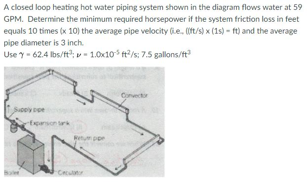 a closed loop heating hot water piping system shown in the diagram flows  water at 59