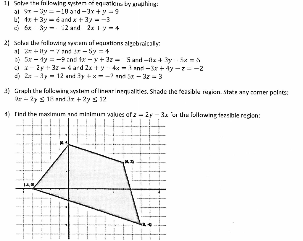 Solved: Solve The Following System Of Equations By Graphin ...