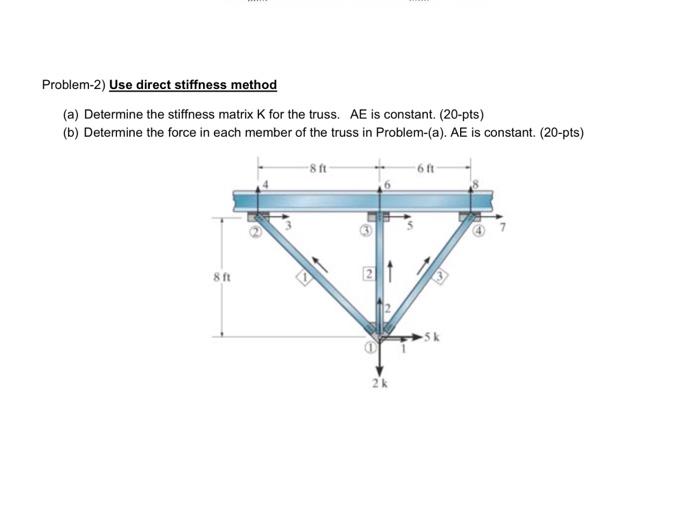 Truss stiffness matrix example