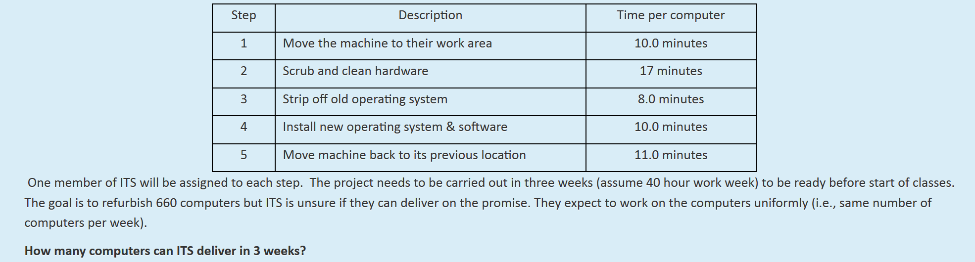 Operations Management Archive | September 22, 2015 | Chegg.com