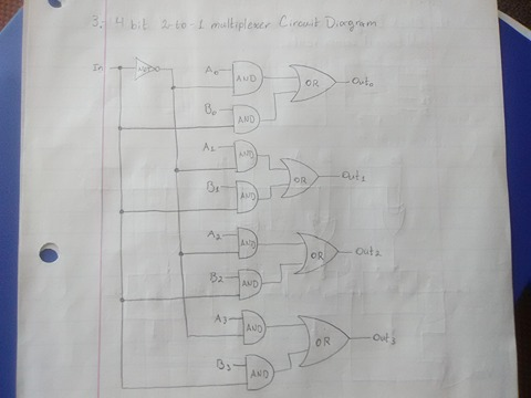 Solved Make A 4 Bit 2 To 1 Multiplexer Circuit And Block