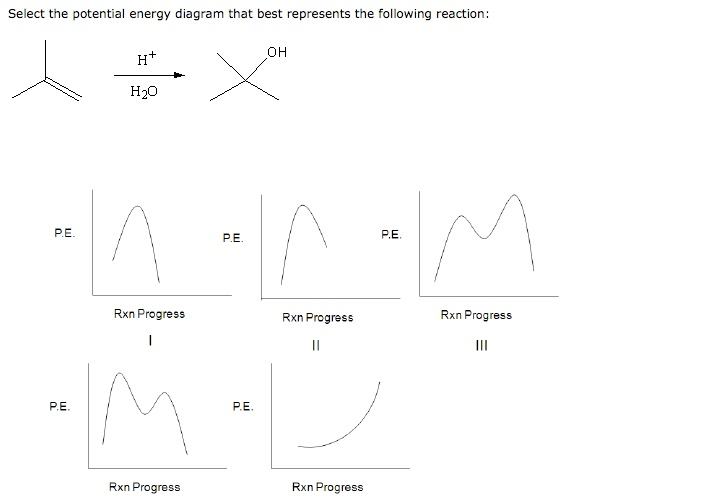 35 Select The Potential Energy Diagram That Best Manual Guide