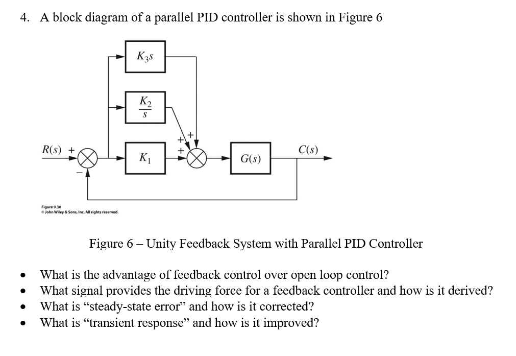 Solved 4 A Block Diagram Of A Parallel Pid Controller Is