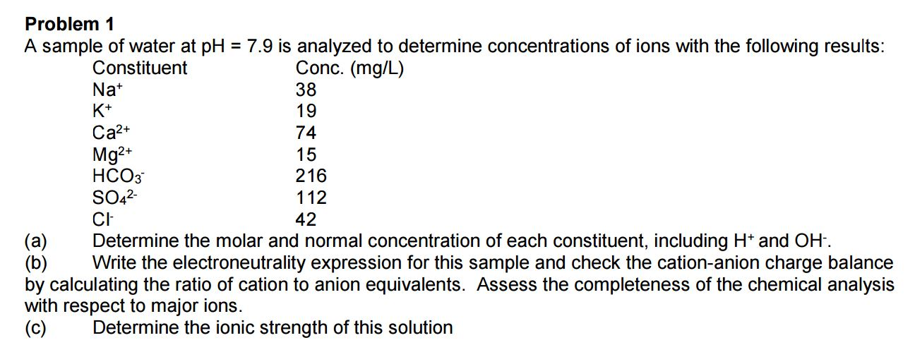 a lab to determine the concentration of scn in keiths sample Concentration is a measure of how much solute is dissolved within the solvent there are many reasons for calculating the concentration of a learn the vocabulary concentration is a ratio comparing the amount of one substance to the amount of the entire mixture for instance, if you plan.
